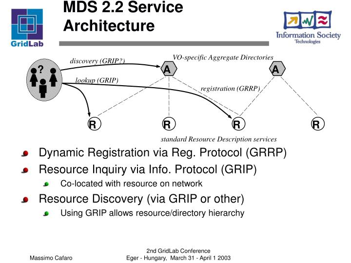 MDS 2.2 Service Architecture