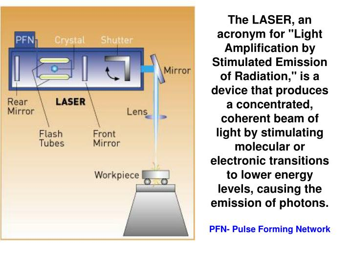 "The LASER, an acronym for ""Light Amplification by Stimulated Emission of Radiation,"" is a device that produces a concentrated, coherent beam of light by stimulating molecular or electronic transitions to lower energy levels, causing the emission of photons."