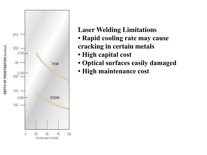 Laser Welding Limitations