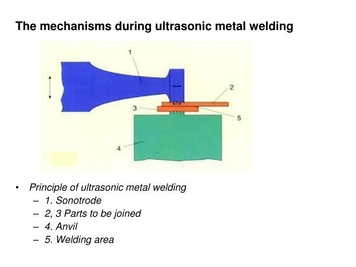 The mechanisms during ultrasonic metal welding