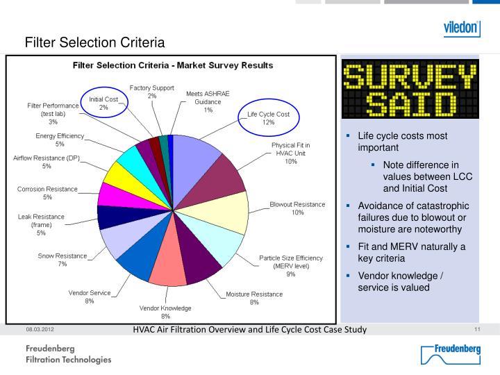 Filter Selection Criteria