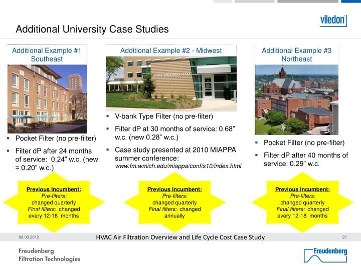 Additional University Case Studies