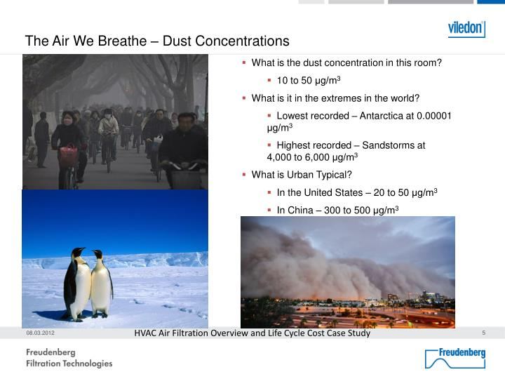 The Air We Breathe – Dust Concentrations