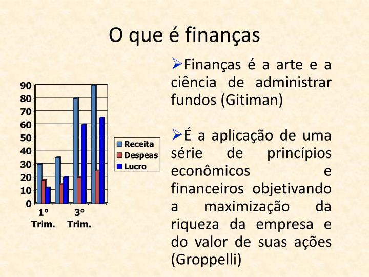O que é finanças