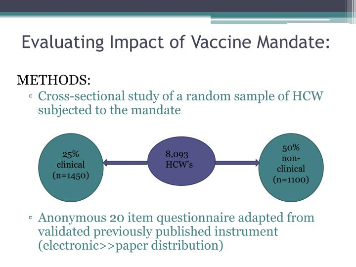 Evaluating Impact of Vaccine Mandate: