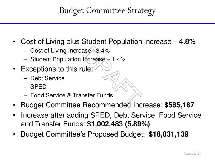 Cost of Living plus Student Population increase –