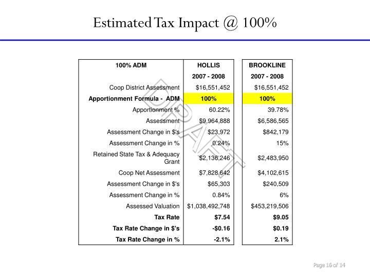 Estimated Tax Impact @ 100%