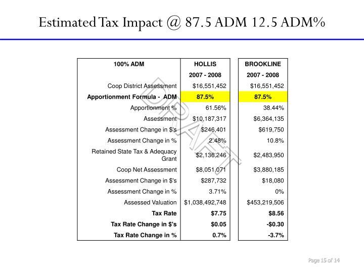 Estimated Tax Impact @ 87.5 ADM 12.5 ADM%