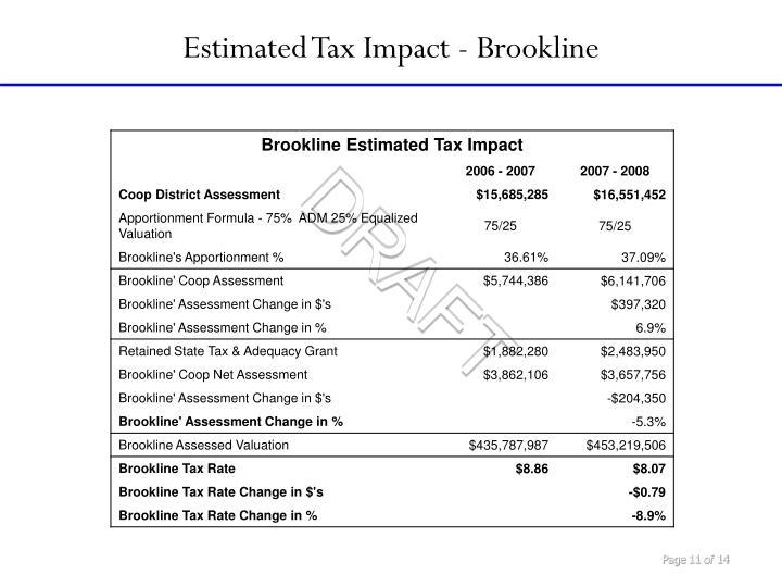 Estimated Tax Impact - Brookline