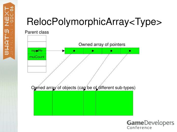 RelocPolymorphicArray<Type>