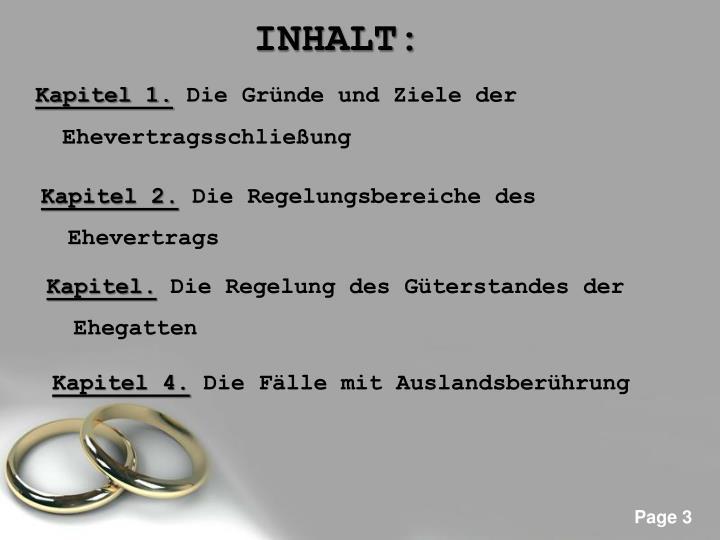 INHALT: