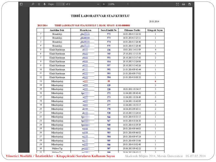Yönetici Modülü / İstatistikler – Kitapçıktaki Soruların Kullanım Sayısı