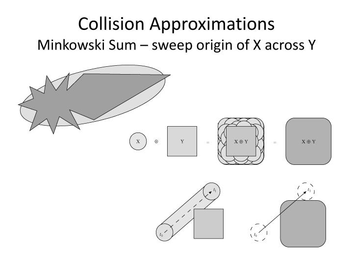 Collision Approximations