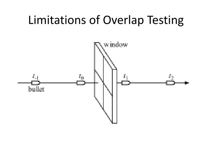 Limitations of overlap testing