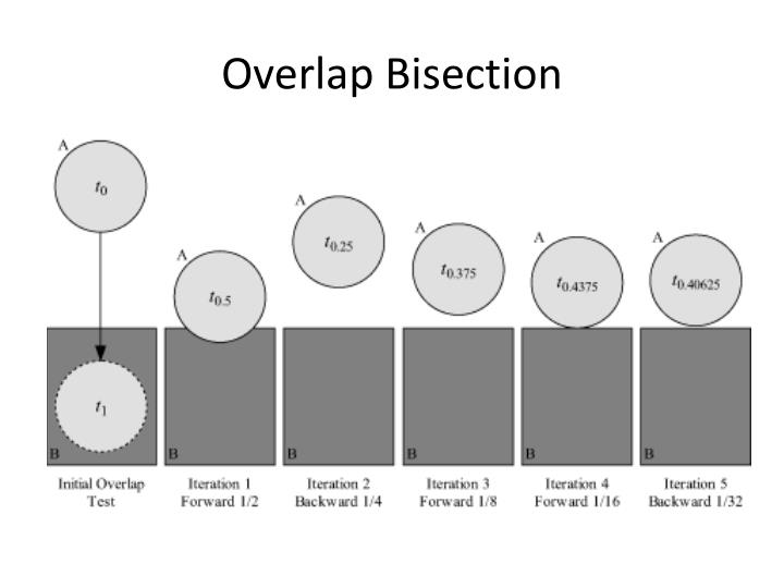 Overlap bisection