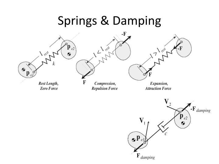 Springs & Damping