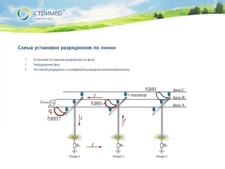 Схема установки разрядников по линии