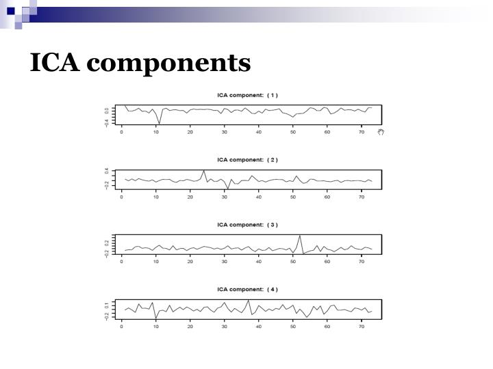 ICA components