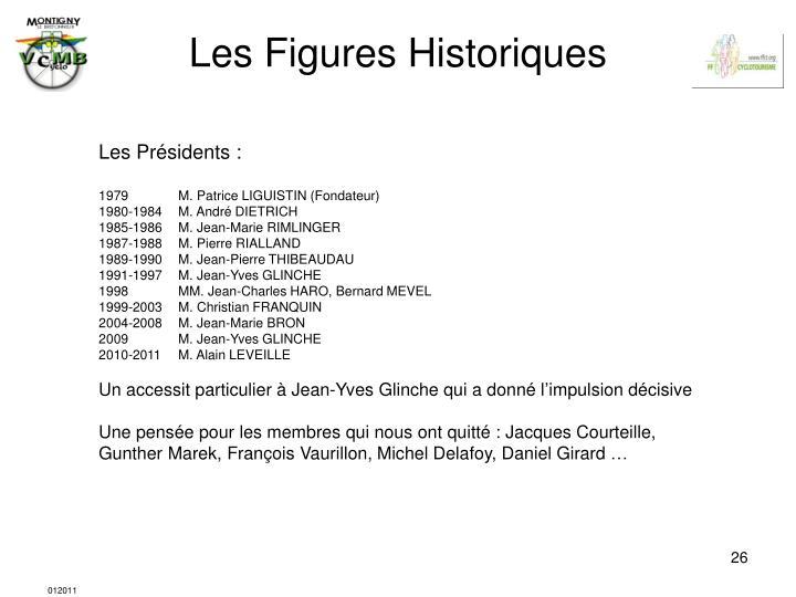 Les Figures Historiques