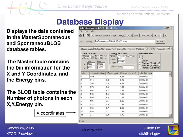 Database Display