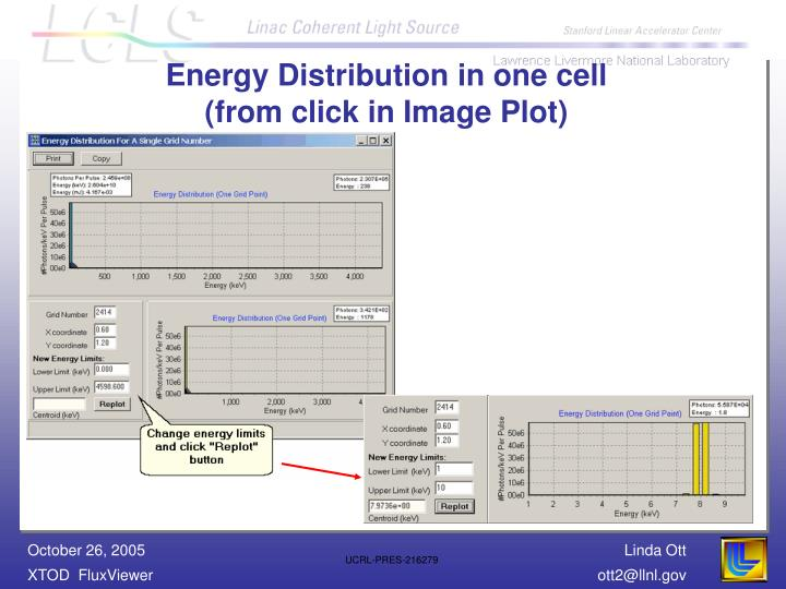 Energy Distribution in one cell