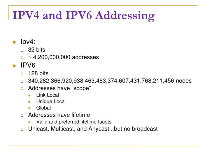 IPV4 and IPV6 Addressing