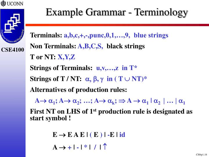 Example Grammar - Terminology