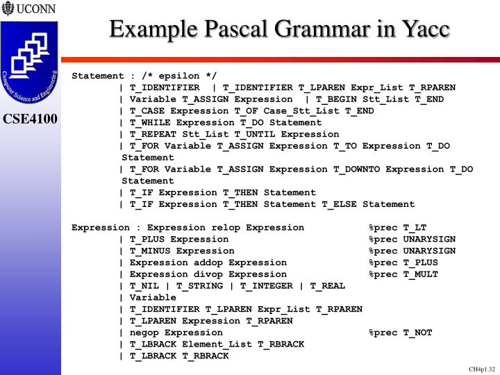Example Pascal Grammar in Yacc