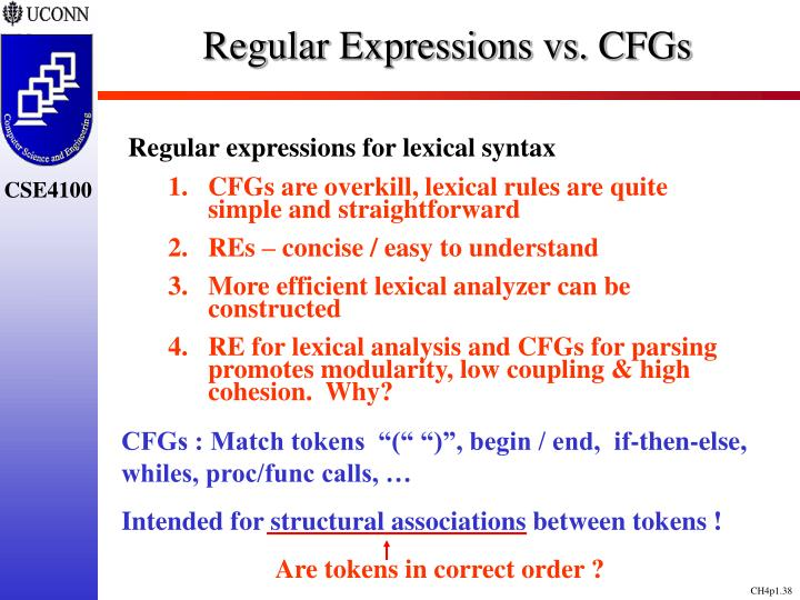 Regular Expressions vs. CFGs