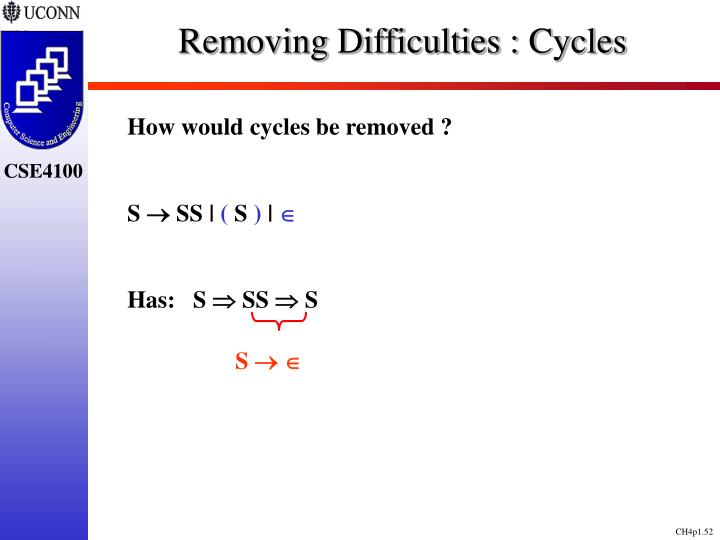 Removing Difficulties : Cycles