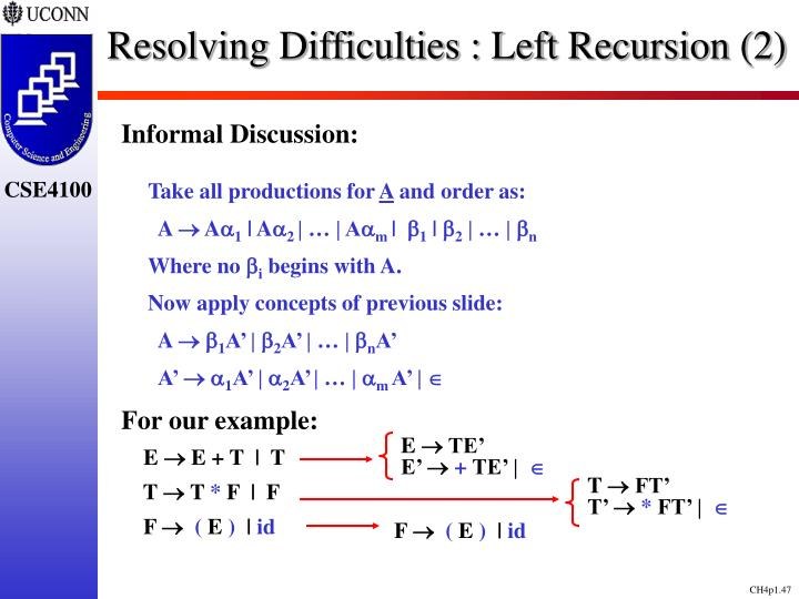 Resolving Difficulties : Left Recursion (2)