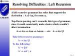 resolving difficulties left recursion