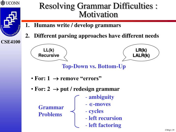 Resolving Grammar Difficulties : Motivation