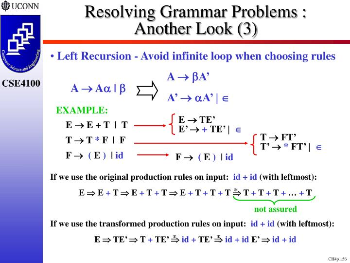 Resolving Grammar Problems :      Another Look (3)