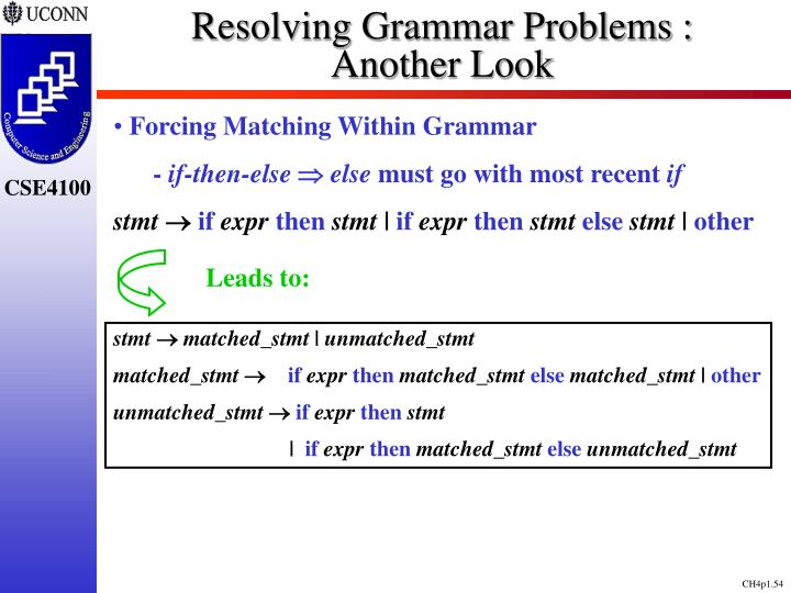 Resolving Grammar Problems :      Another Look