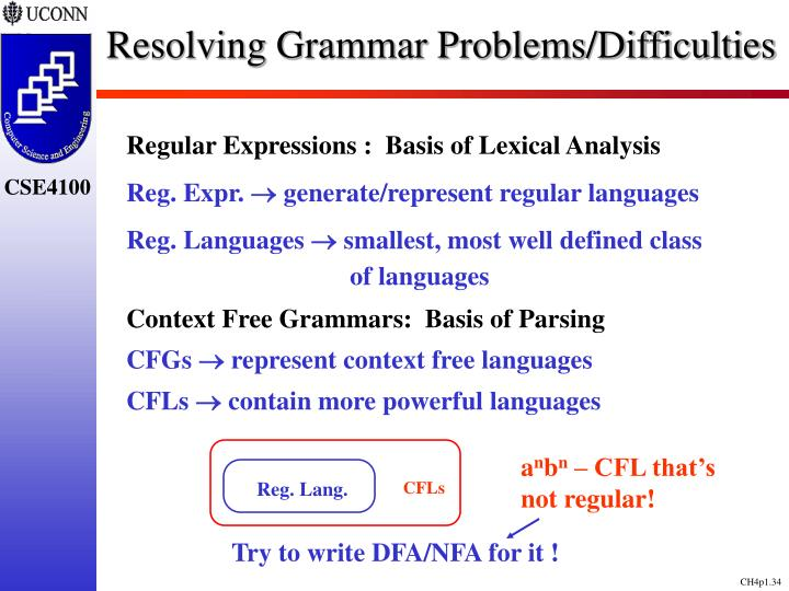 Resolving Grammar Problems/Difficulties