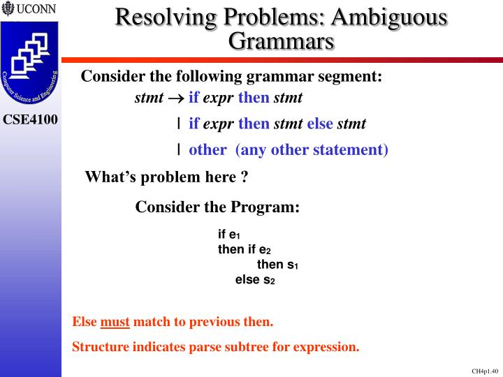Resolving Problems: Ambiguous Grammars