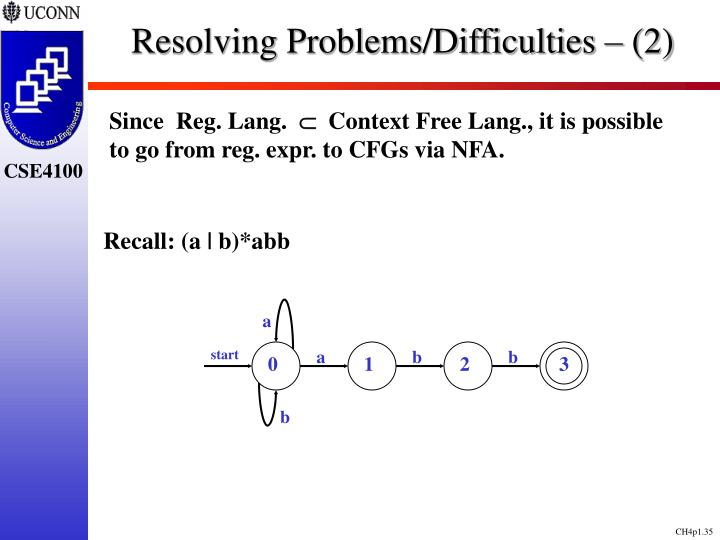 Resolving Problems/Difficulties – (2)