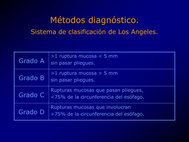 Métodos diagnóstico.