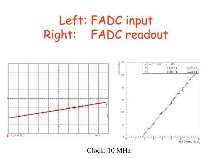 Left: FADC input