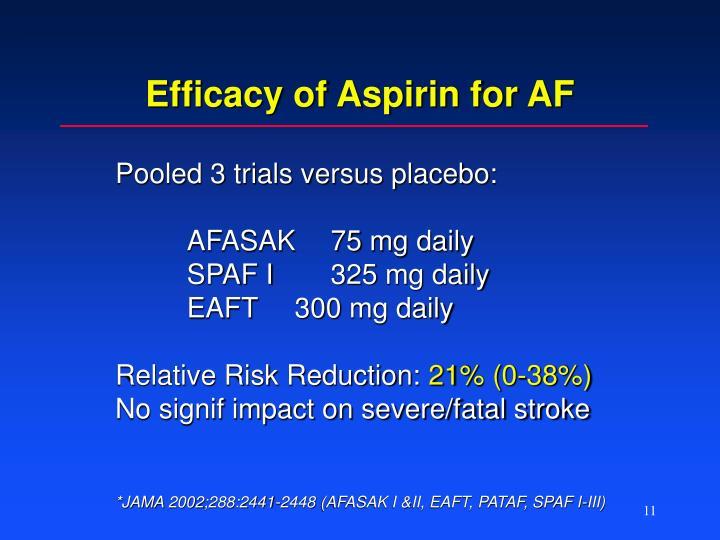 Efficacy of Aspirin for AF