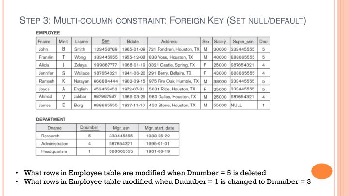 Step 3: Multi-column constraint: Foreign Key (Set null/default)