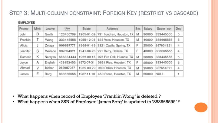 Step 3: Multi-column constraint: Foreign Key (restrict