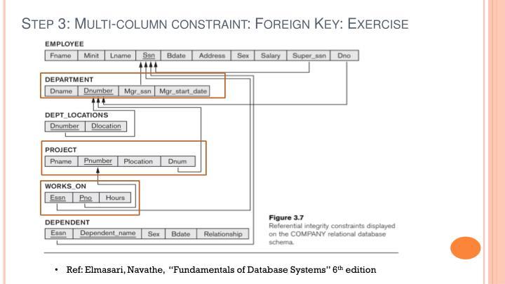 Step 3: Multi-column constraint: Foreign Key: Exercise