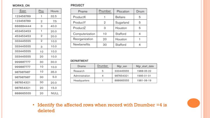 Identify the affected rows when record with