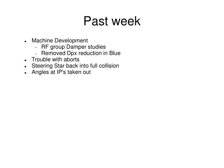 Past week