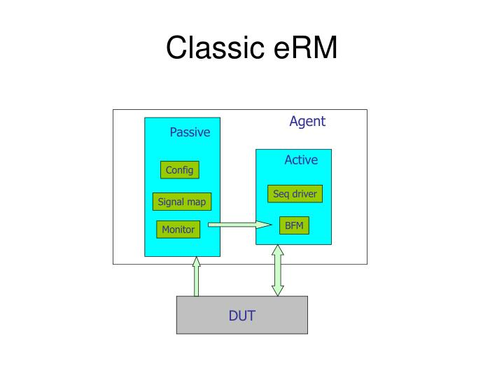 Classic eRM