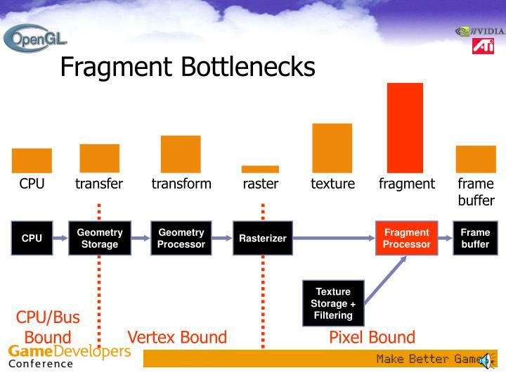 Fragment Bottlenecks