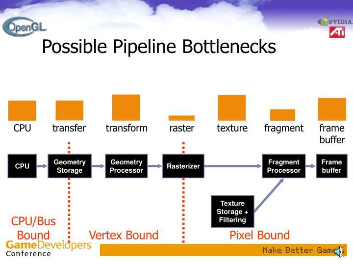 Possible Pipeline Bottlenecks