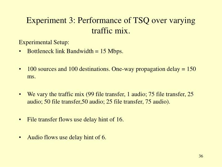 Experiment 3: Performance of TSQ over varying traffic mix.